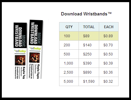 Download Wristband Prices